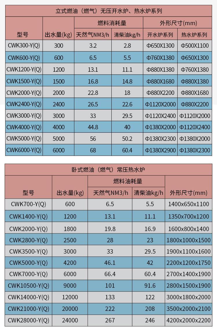 开水炉万博max官网pc(图3)
