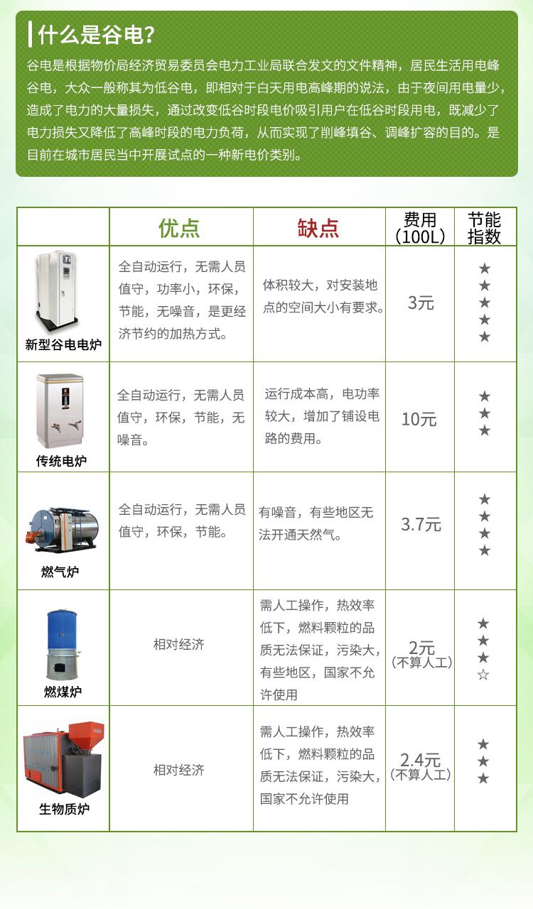 电开水炉万博max官网pc(图6)