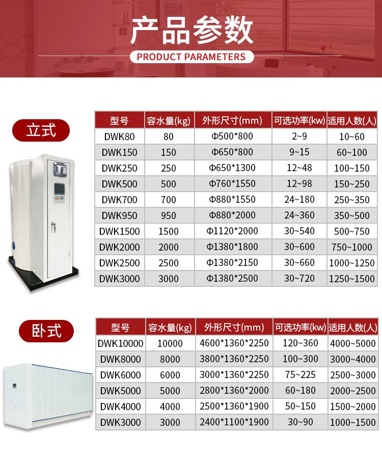 电开水炉万博max官网pc(图10)